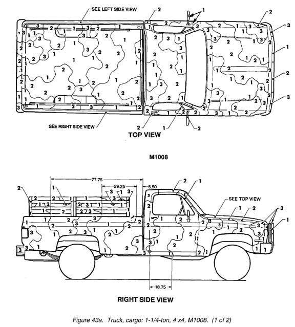 cucv blazer wiring diagram wiring free wiring diagrams rh dcot org Chevy Alternator Wiring Diagram Chevrolet Truck Wiring Diagram for 1973