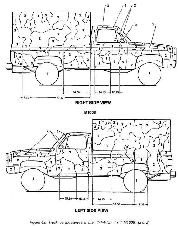 CUCV_Camo_Pattern_M1008_Old_2 chevrolet_cucv_m1008_truck_page cucv wiring diagram at creativeand.co