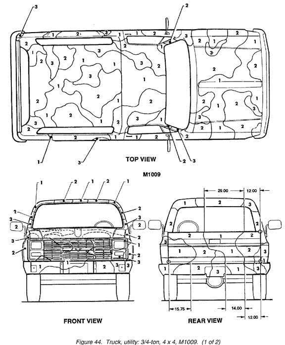 cucv wiring diagram 85 chevy blazer wire harness diagram mifinder co