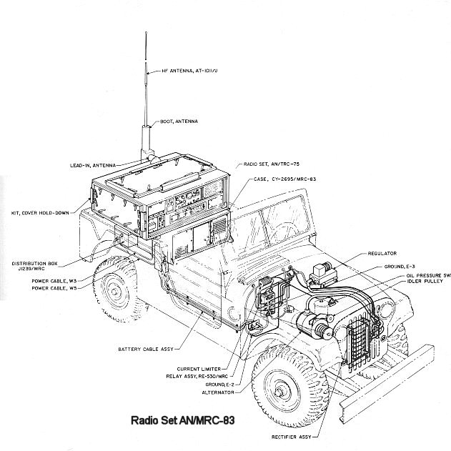 Jeep Cj7 Engine Diagram