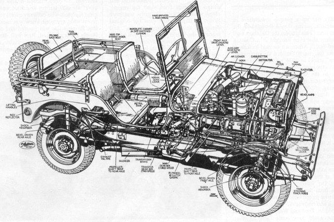 jeep ads